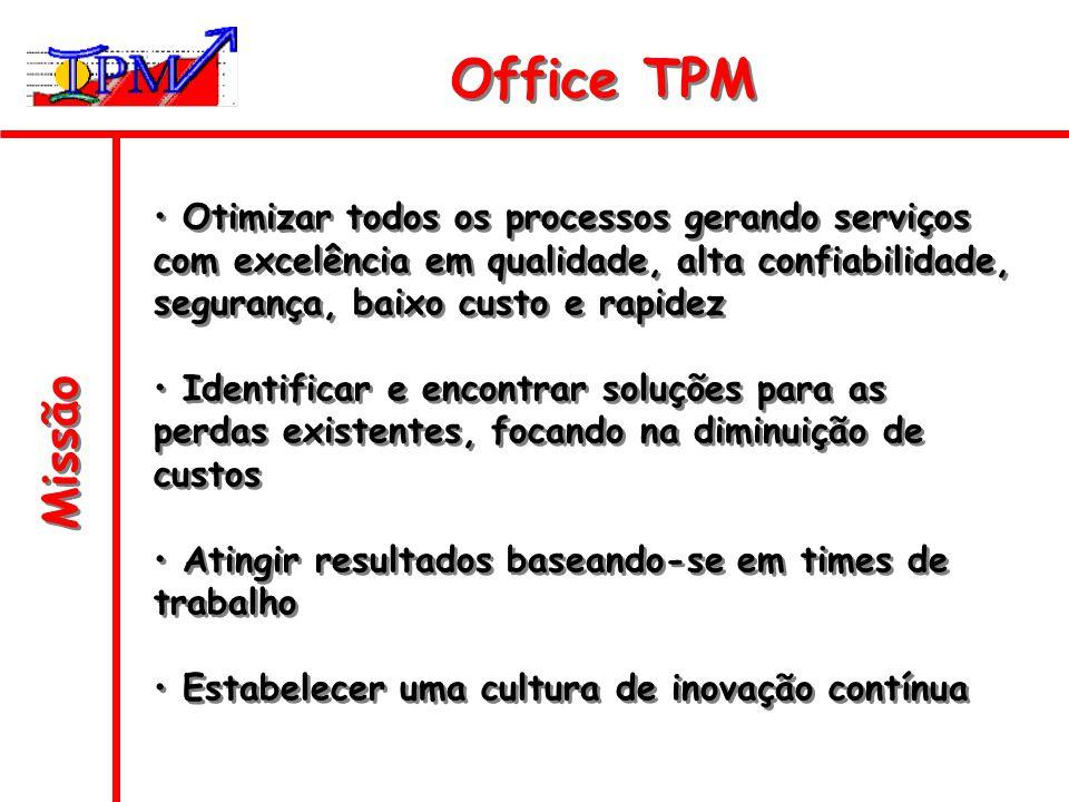 Missão Otimizar todos os processos gerando serviços com excelência em qualidade, alta confiabilidade, segurança, baixo custo e rapidez Identificar e e