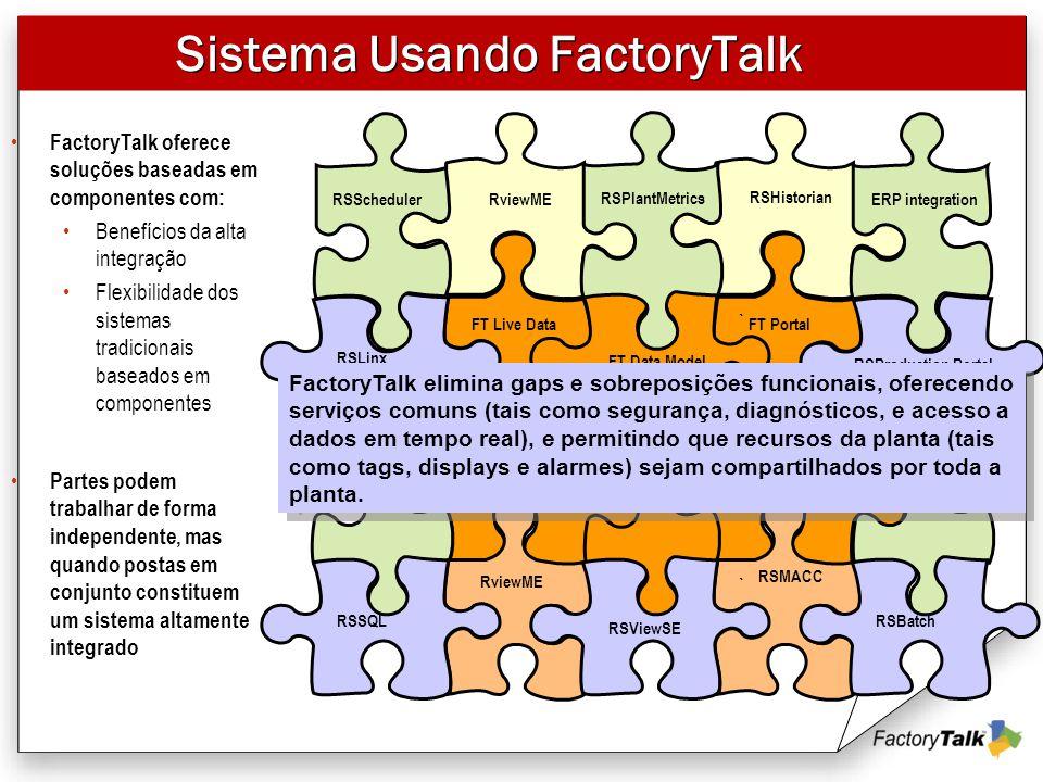 Sistema Usando FactoryTalk Partes podem trabalhar de forma independente, mas quando postas em conjunto constituem um sistema altamente integrado ` FT