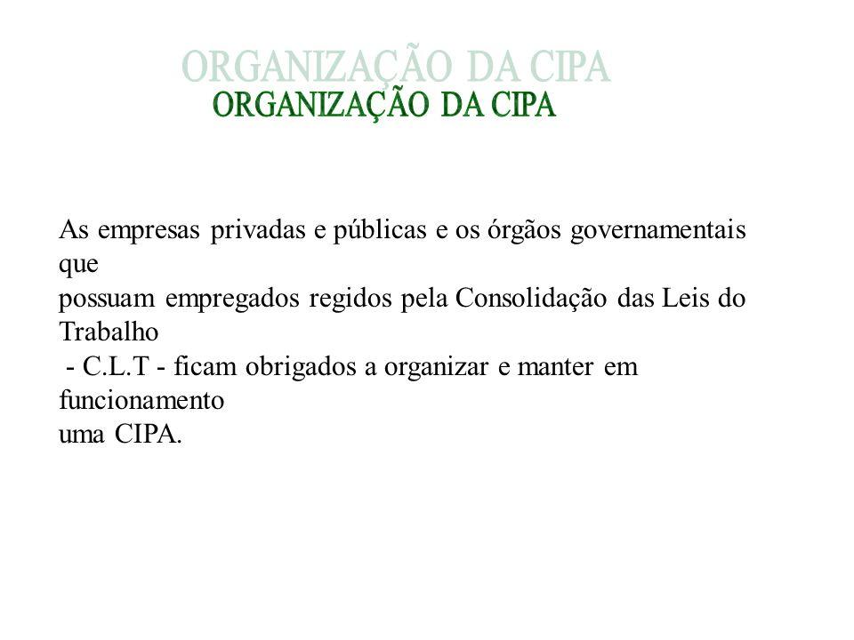 As empresas privadas e públicas e os órgãos governamentais que possuam empregados regidos pela Consolidação das Leis do Trabalho - C.L.T - ficam obrigados a organizar e manter em funcionamento uma CIPA.