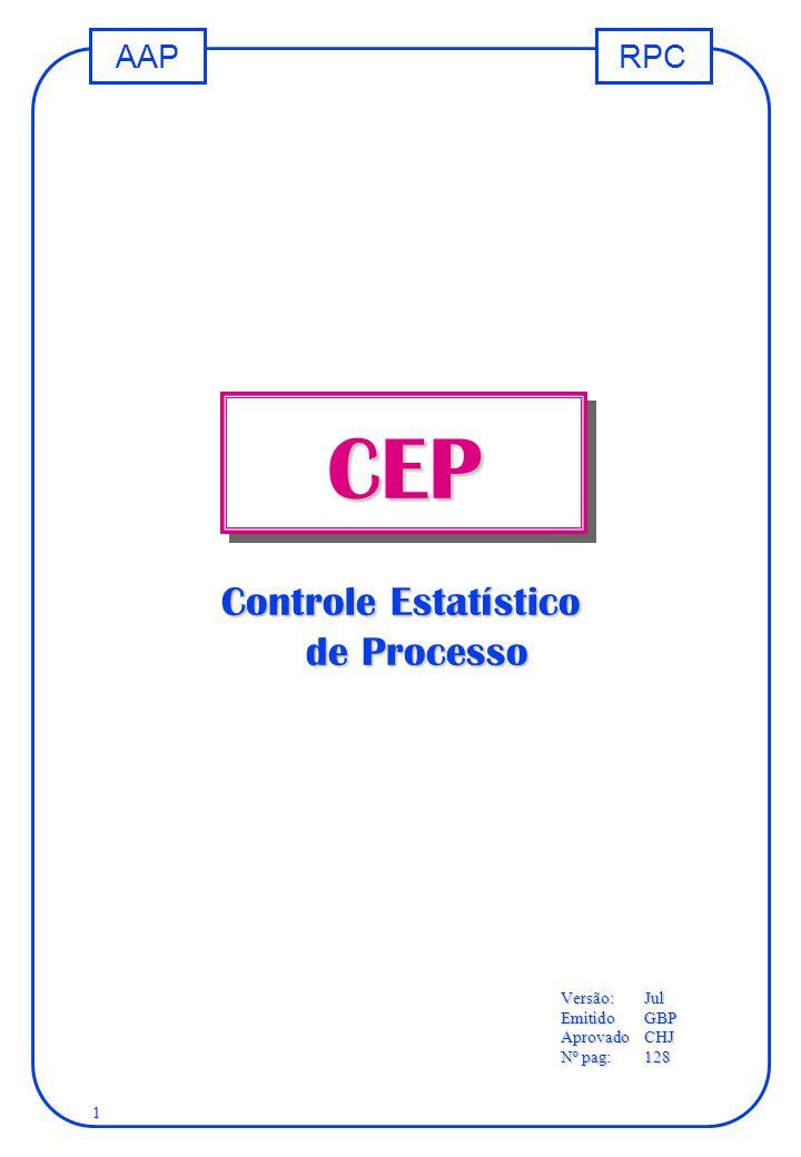 RPCAAP 1 CEPCEP Controle Estatístico de Processo Versão:Jul EmitidoGBP AprovadoCHJ Nº pag:128