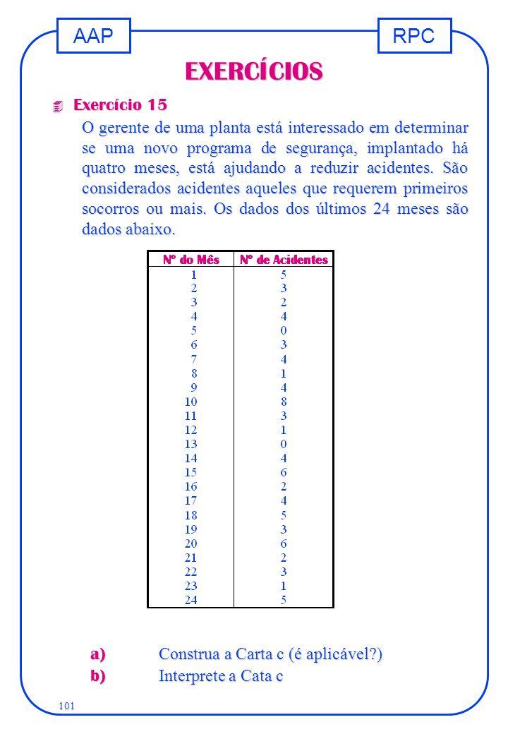 RPCAAP 101 EXERCÍCIOS 4 Exercício 15 O gerente de uma planta está interessado em determinar se uma novo programa de segurança, implantado há quatro me
