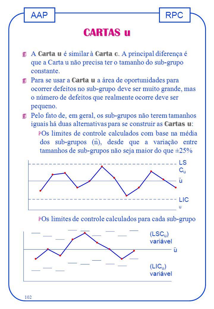 RPCAAP 102 CARTAS u  A Carta u é similar à Carta c. A principal diferença é que a Carta u não precisa ter o tamanho do sub-grupo constante.  Para se