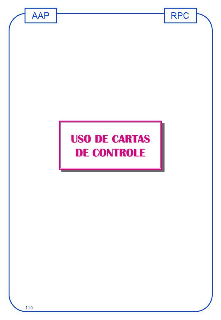 RPCAAP 110 USO DE CARTAS DE CONTROLE