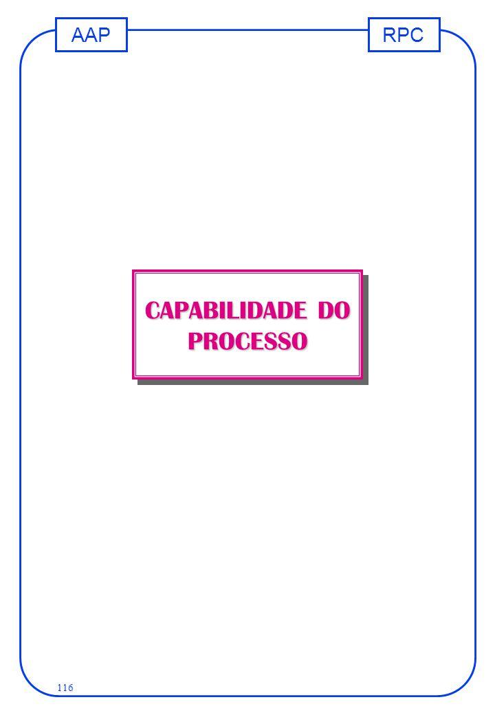 RPCAAP 116 CAPABILIDADE DO PROCESSO