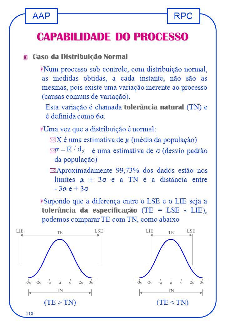 RPCAAP 118 CAPABILIDADE DO PROCESSO 4 Caso da Distribuição Normal H Num processo sob controle, com distribuição normal, as medidas obtidas, a cada ins