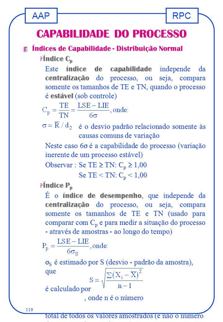 RPCAAP 119 CAPABILIDADE DO PROCESSO 4 Índices de Capabilidade - Distribuição Normal H Índice C p Este índice de capabilidade independe da centralizaçã