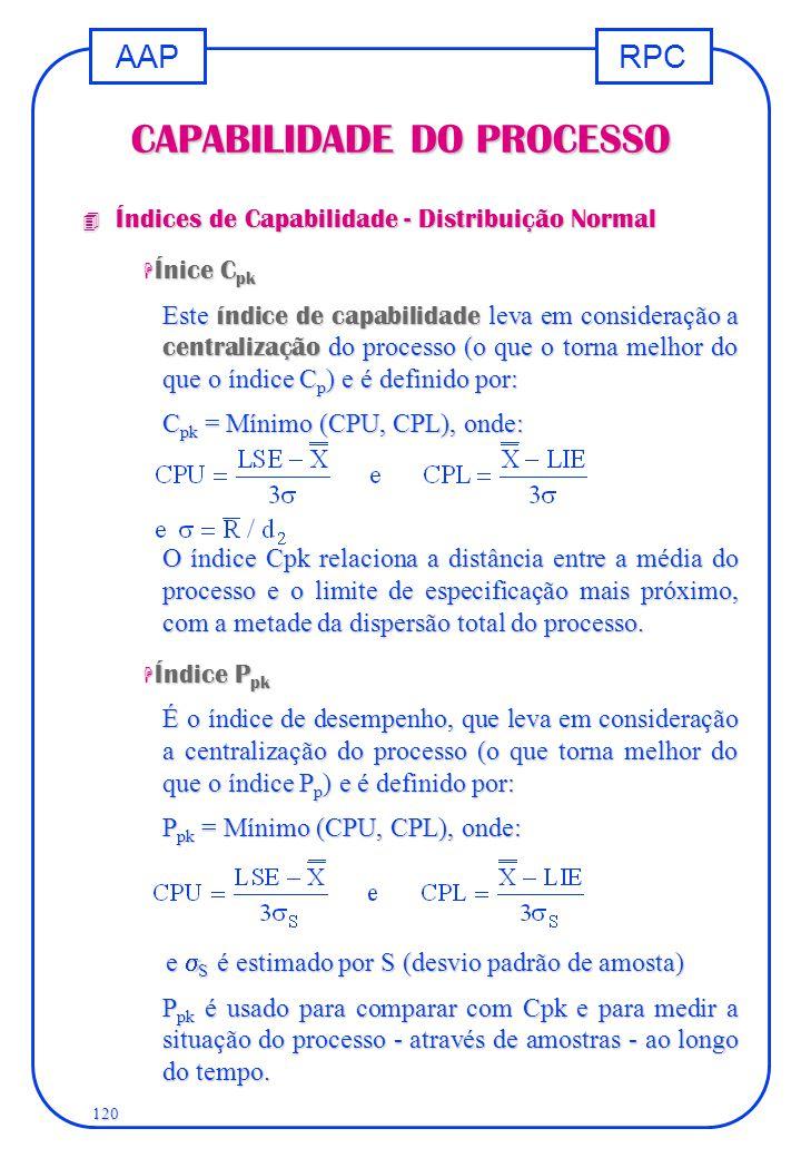 RPCAAP 120 CAPABILIDADE DO PROCESSO 4 Índices de Capabilidade - Distribuição Normal H Ínice C pk Este índice de capabilidade leva em consideração a ce