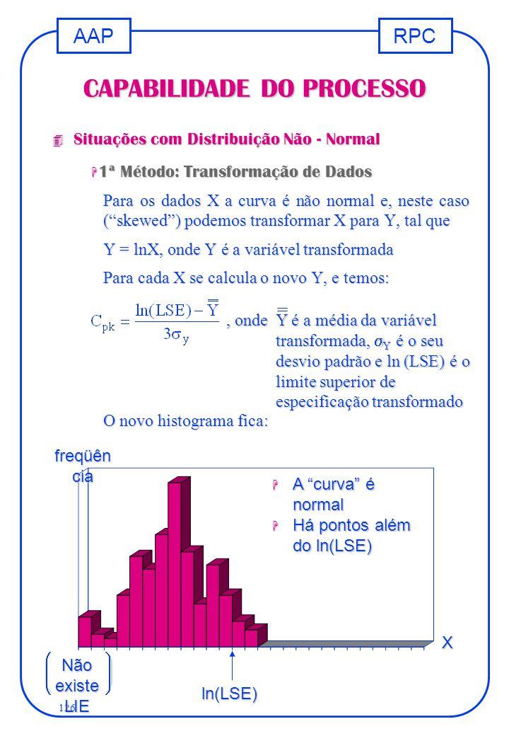 RPCAAP 126 CAPABILIDADE DO PROCESSO 4 Situações com Distribuição Não - Normal H 1ª Método: Transformação de Dados Para os dados X a curva é não normal