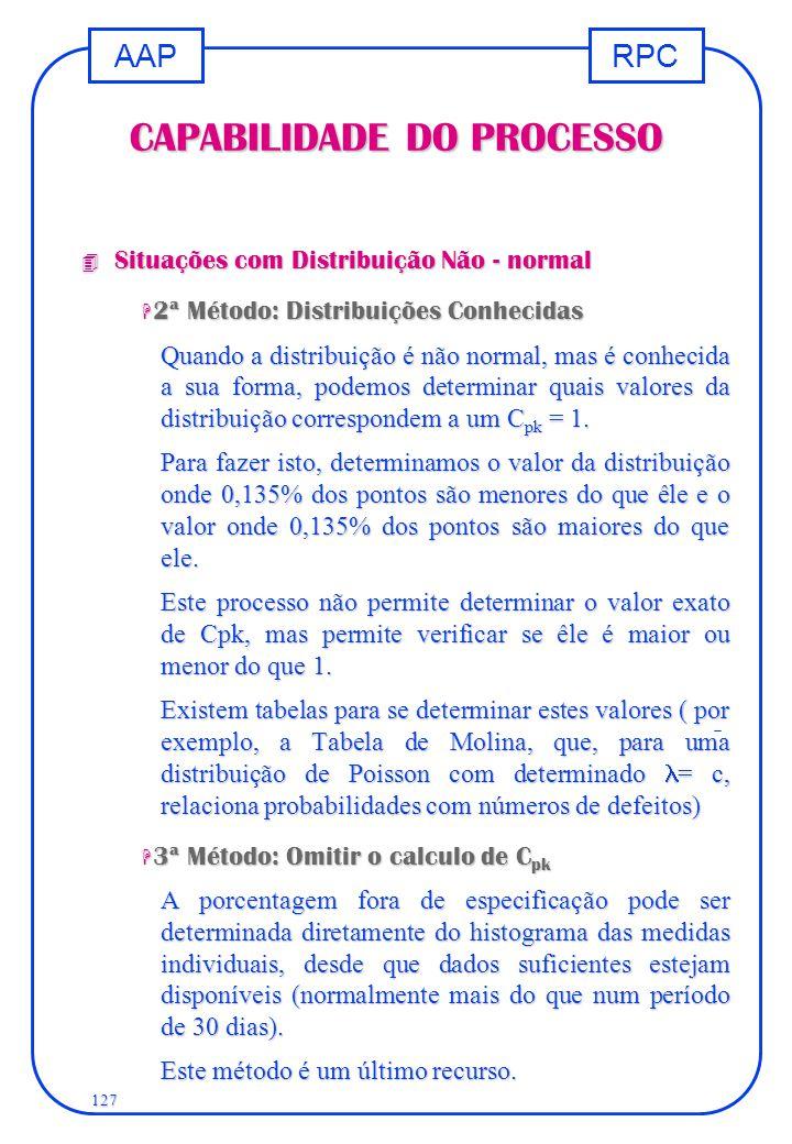 RPCAAP 127 CAPABILIDADE DO PROCESSO 4 Situações com Distribuição Não - normal H 2ª Método: Distribuições Conhecidas Quando a distribuição é não normal