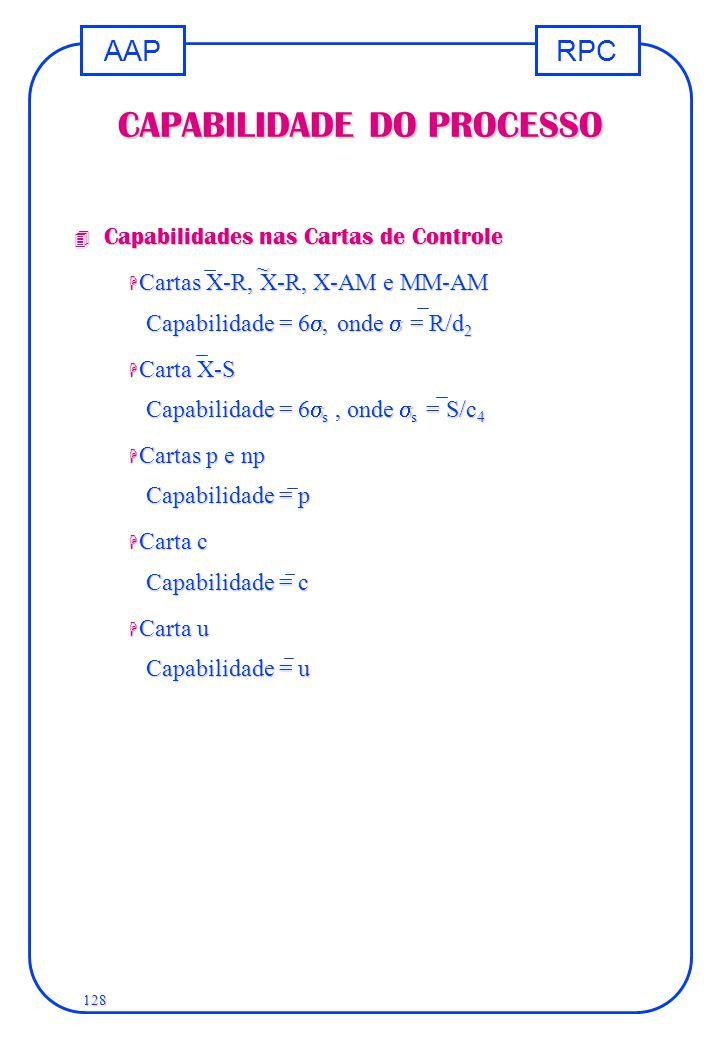 RPCAAP 128 CAPABILIDADE DO PROCESSO 4 Capabilidades nas Cartas de Controle H Cartas X-R, X-R, X-AM e MM-AM Capabilidade = 6 , onde  = R/d 2 H Carta