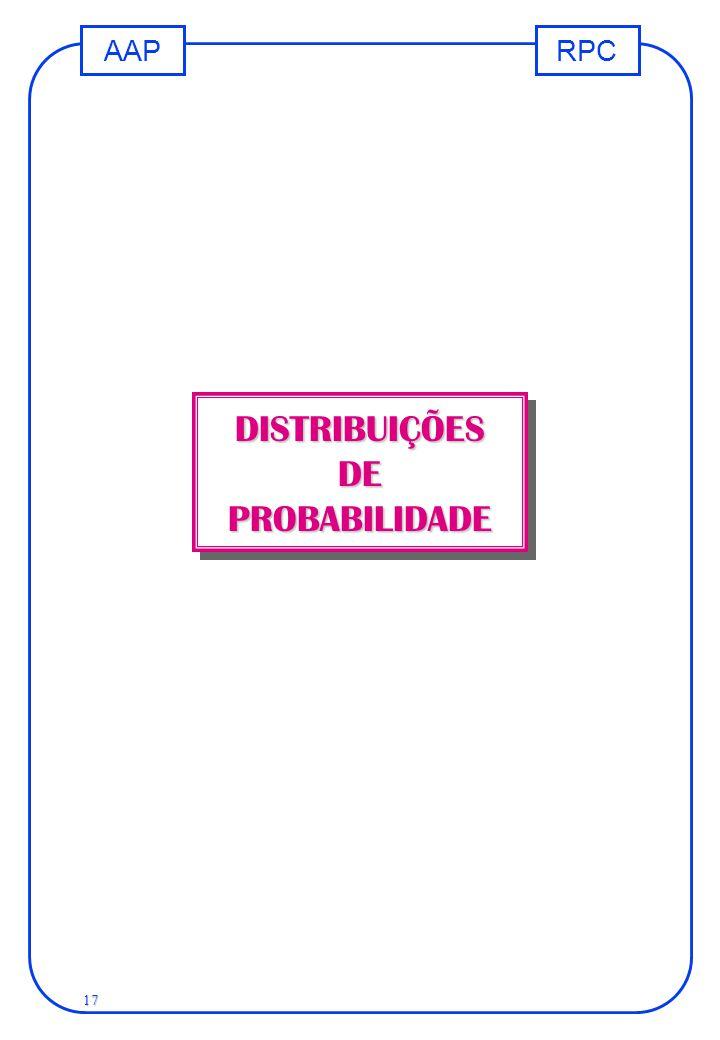 RPCAAP 17 DISTRIBUIÇÕES DE PROBABILIDADE