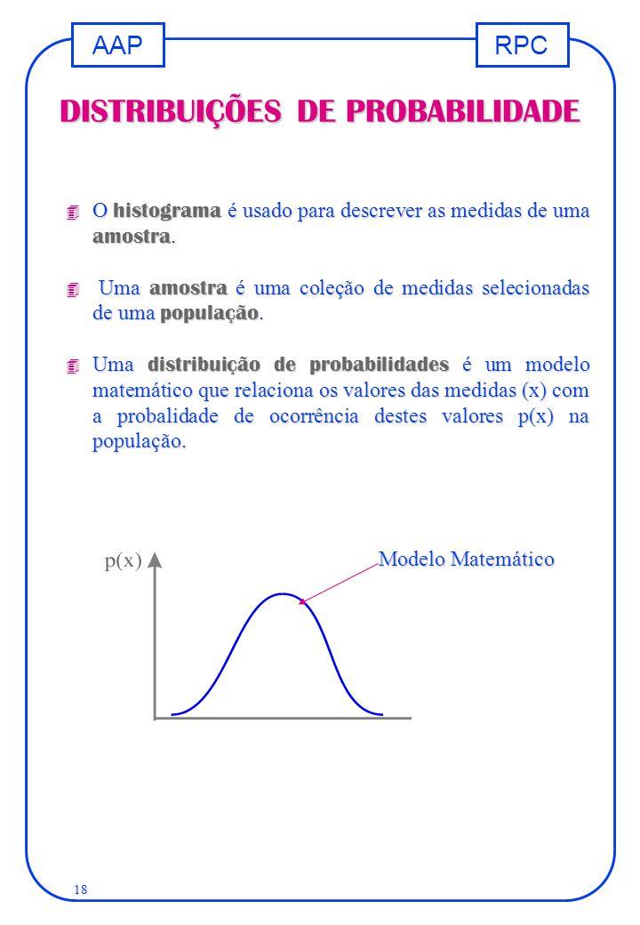 RPCAAP 18 DISTRIBUIÇÕES DE PROBABILIDADE  O histograma é usado para descrever as medidas de uma amostra.  Uma amostra é uma coleção de medidas selec
