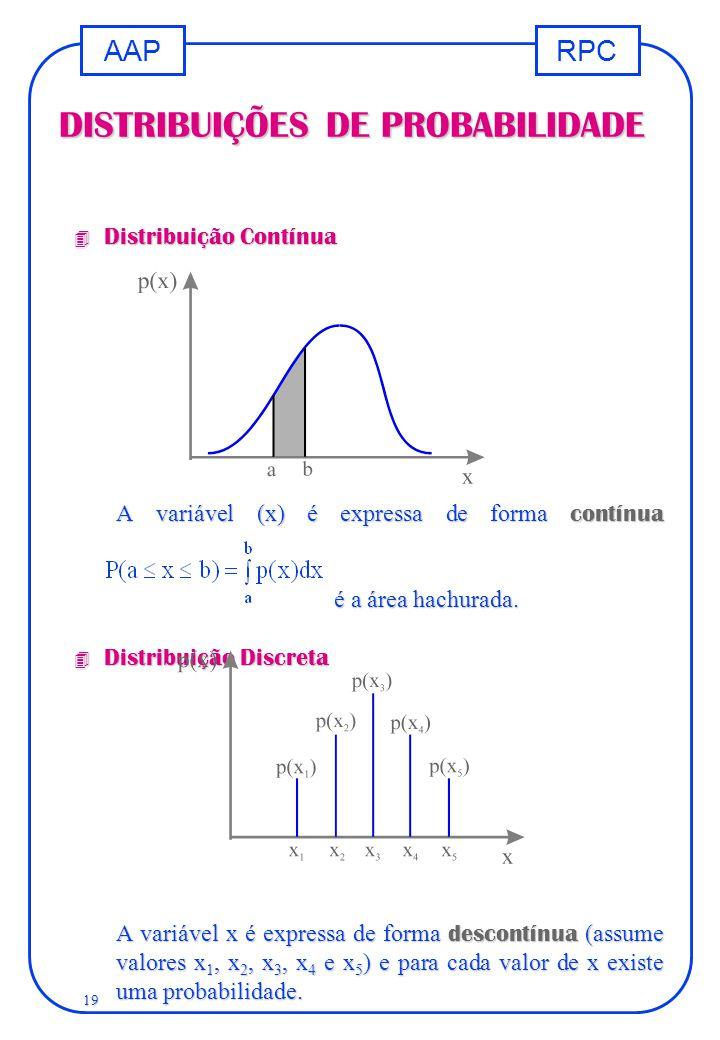 RPCAAP 19 DISTRIBUIÇÕES DE PROBABILIDADE 4 Distribuição Contínua A variável (x) é expressa de forma contínua é a área hachurada. 4 Distribuição Discre