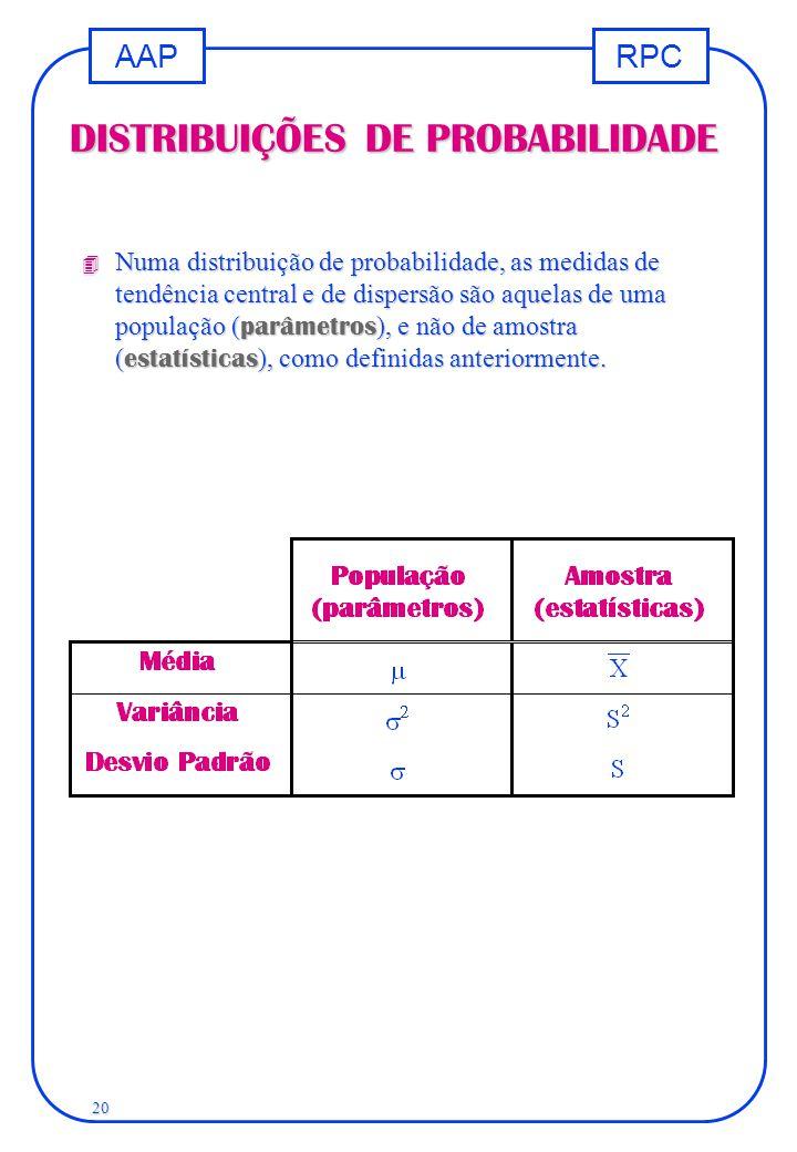 RPCAAP 20 DISTRIBUIÇÕES DE PROBABILIDADE  Numa distribuição de probabilidade, as medidas de tendência central e de dispersão são aquelas de uma popul