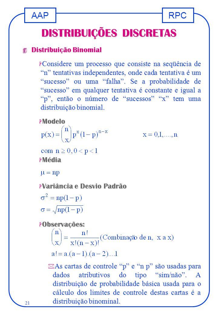 """RPCAAP 21 DISTRIBUIÇÕES DISCRETAS 4 Distribuição Binomial H Considere um processo que consiste na seqüência de """"n"""" tentativas independentes, onde cada"""