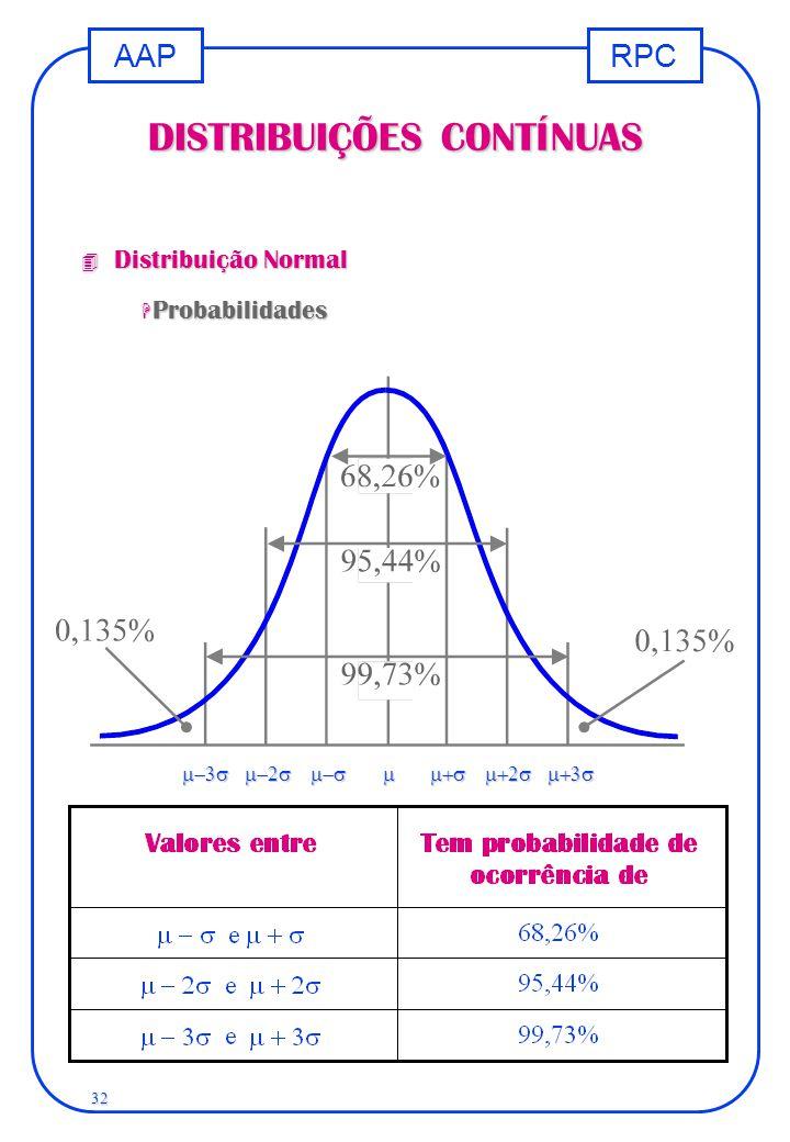RPCAAP 32 DISTRIBUIÇÕES CONTÍNUAS 4 Distribuição Normal H Probabilidades 