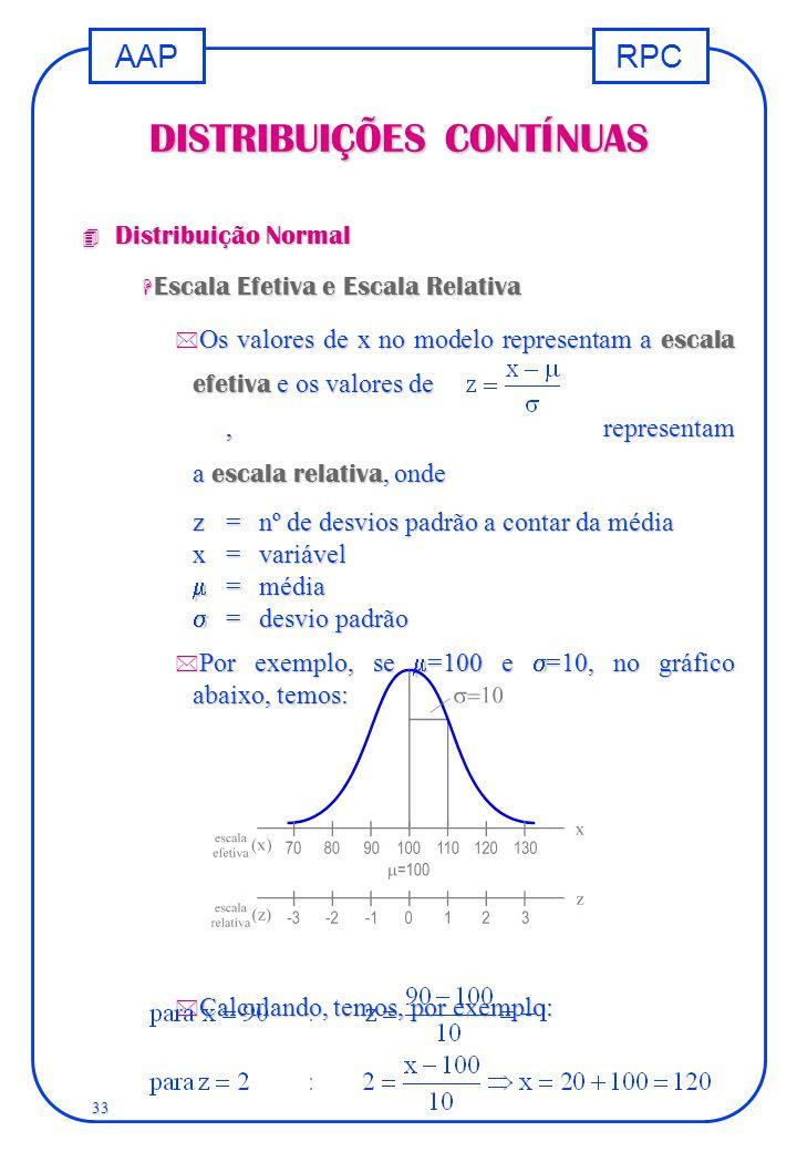 RPCAAP 33 DISTRIBUIÇÕES CONTÍNUAS 4 Distribuição Normal H Escala Efetiva e Escala Relativa  Os valores de x no modelo representam a escala efetiva e