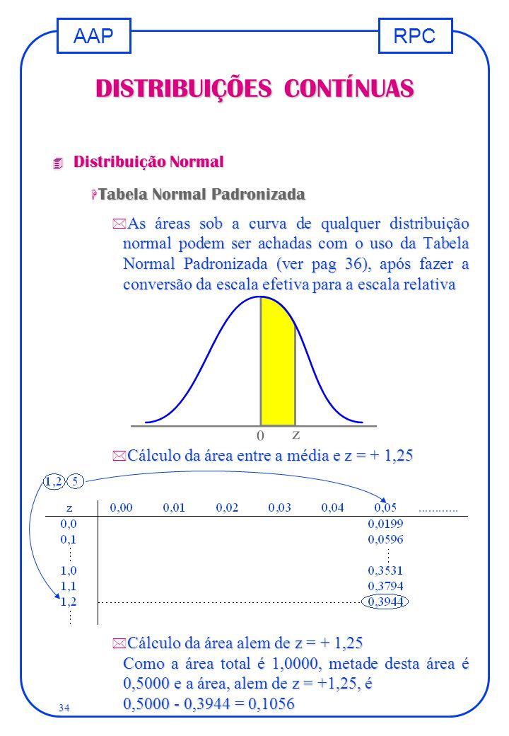 RPCAAP 34 DISTRIBUIÇÕES CONTÍNUAS 4 Distribuição Normal H Tabela Normal Padronizada * As áreas sob a curva de qualquer distribuição normal podem ser a