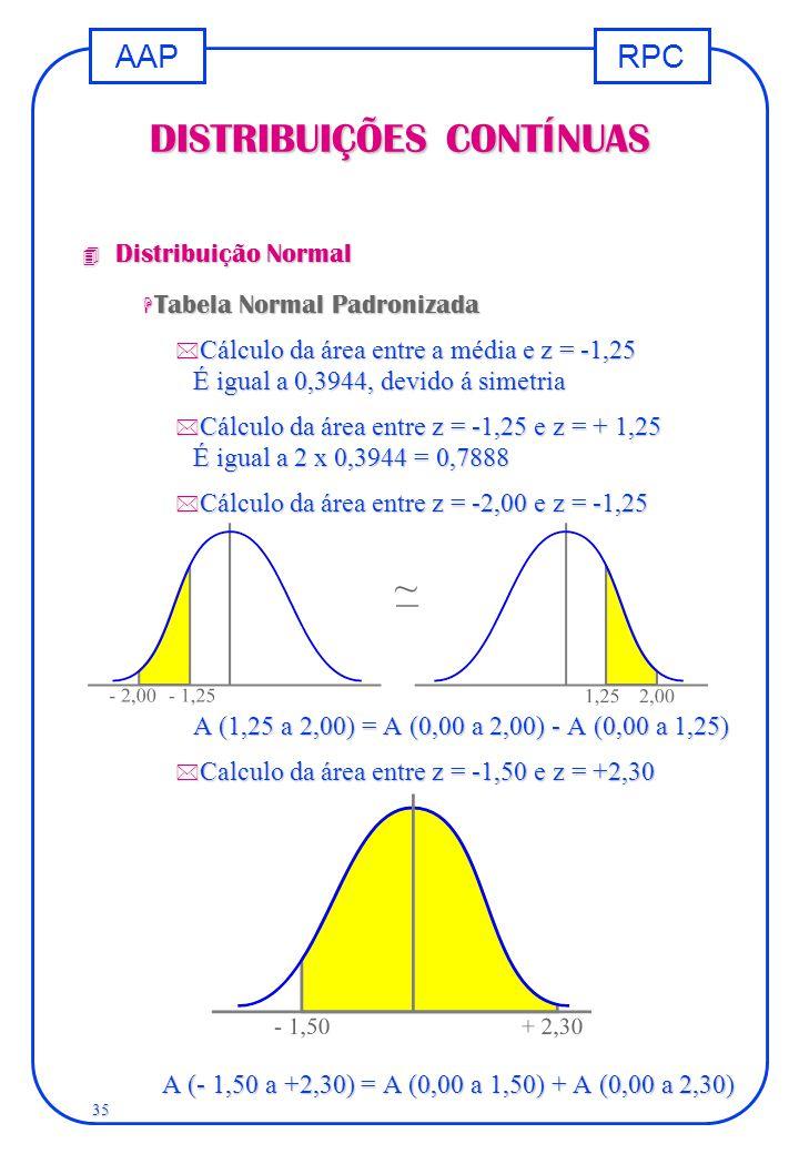 RPCAAP 35 DISTRIBUIÇÕES CONTÍNUAS 4 Distribuição Normal H Tabela Normal Padronizada * Cálculo da área entre a média e z = -1,25 É igual a 0,3944, devi