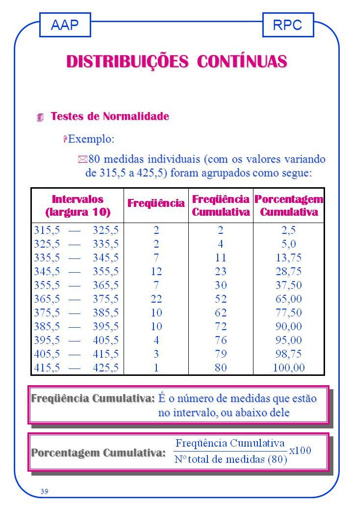 RPCAAP 39 DISTRIBUIÇÕES CONTÍNUAS 4 Testes de Normalidade H Exemplo: * 80 medidas individuais (com os valores variando de 315,5 a 425,5) foram agrupad