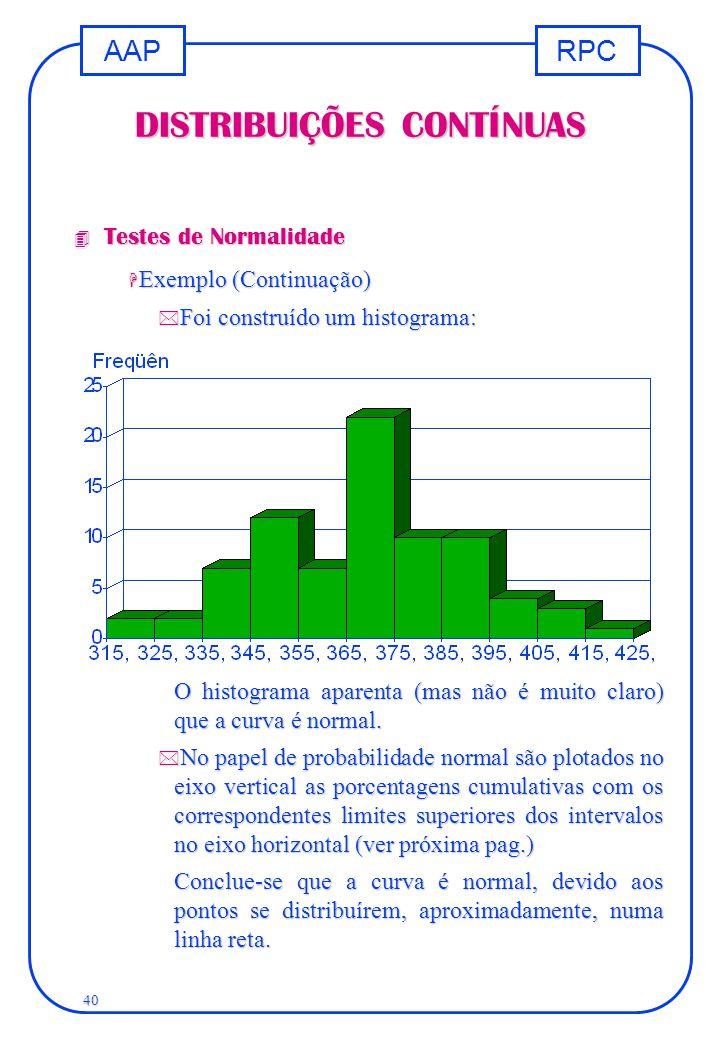 RPCAAP 40 DISTRIBUIÇÕES CONTÍNUAS 4 Testes de Normalidade H Exemplo (Continuação) * Foi construído um histograma: O histograma aparenta (mas não é mui