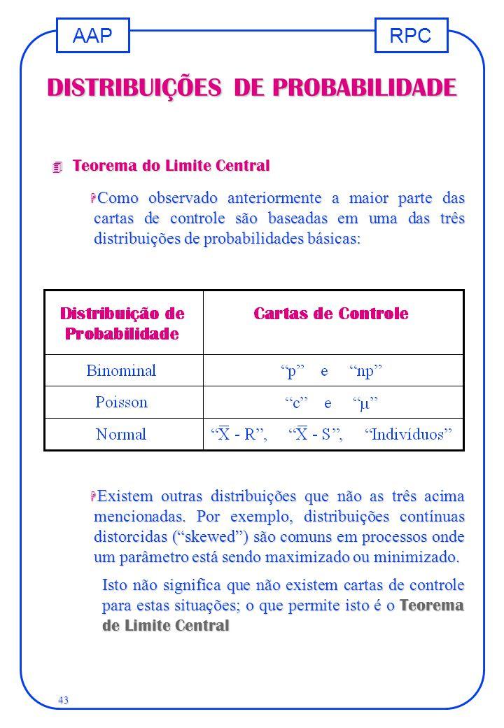 RPCAAP 43 DISTRIBUIÇÕES DE PROBABILIDADE 4 Teorema do Limite Central H Como observado anteriormente a maior parte das cartas de controle são baseadas