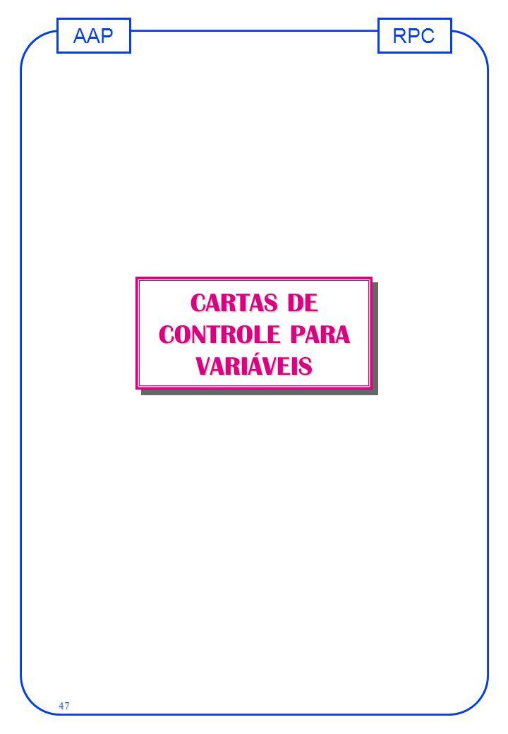 RPCAAP 47 CARTAS DE CONTROLE PARA VARIÁVEIS