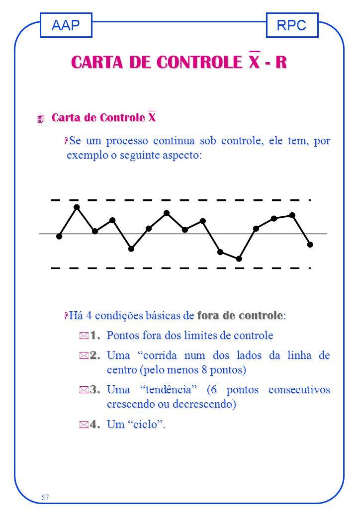 RPCAAP 57 CARTA DE CONTROLE X - R 4 Carta de Controle X H Se um processo continua sob controle, ele tem, por exemplo o seguinte aspecto:  Há 4 condiç