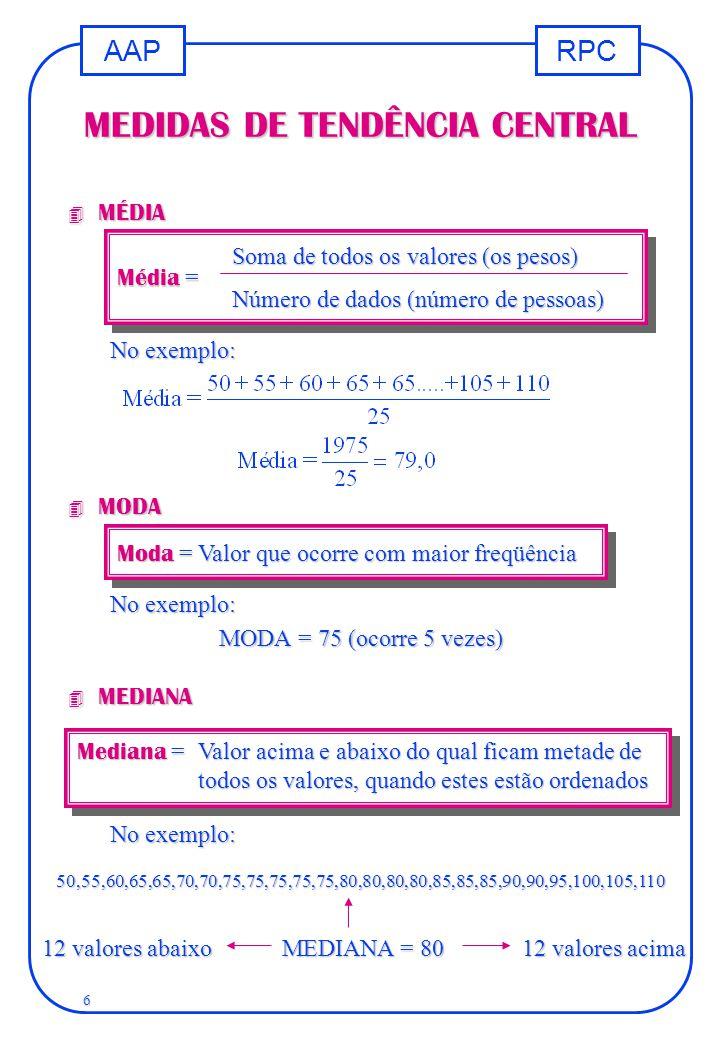 RPCAAP 6 MEDIDAS DE TENDÊNCIA CENTRAL 4 MÉDIA No exemplo: 4 MODA No exemplo: MODA = 75 (ocorre 5 vezes) 4 MEDIANA No exemplo: Moda = Valor que ocorre