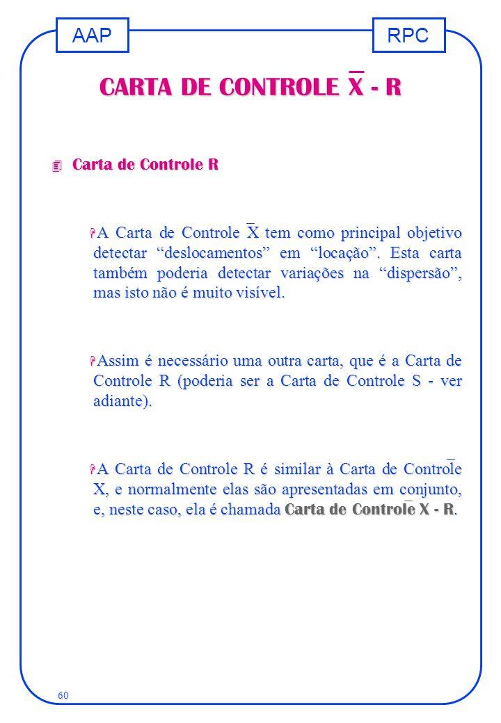 """RPCAAP 60 CARTA DE CONTROLE X - R 4 Carta de Controle R H A Carta de Controle X tem como principal objetivo detectar """"deslocamentos"""" em """"locação"""". Est"""