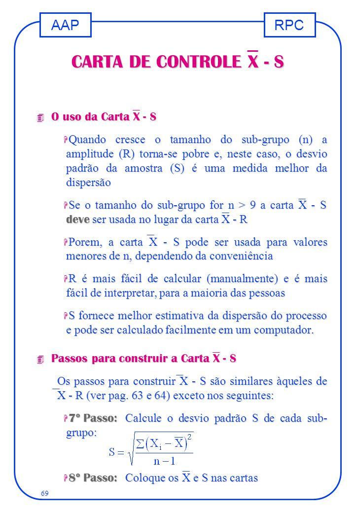 RPCAAP 69 CARTA DE CONTROLE X - S 4 O uso da Carta X - S H Quando cresce o tamanho do sub-grupo (n) a amplitude (R) torna-se pobre e, neste caso, o de