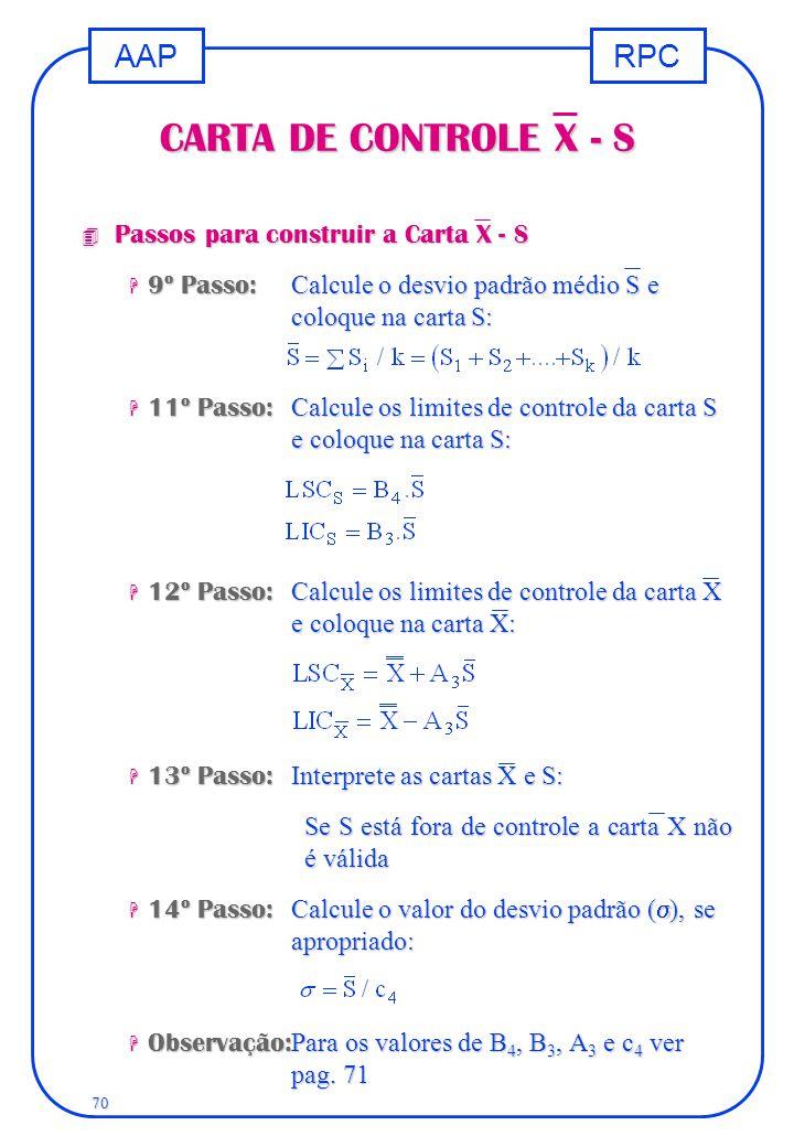 RPCAAP 70 CARTA DE CONTROLE X - S 4 Passos para construir a Carta X - S  9º Passo: Calcule o desvio padrão médio S e coloque na carta S:  11º Passo: