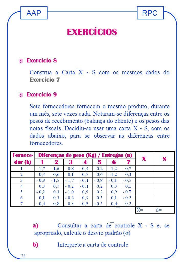 RPCAAP 72 EXERCÍCIOS 4 Exercício 8 Construa a Carta X - S com os mesmos dados do Exercício 7 4 Exercício 9 Sete fornecedores fornecem o mesmo produto,