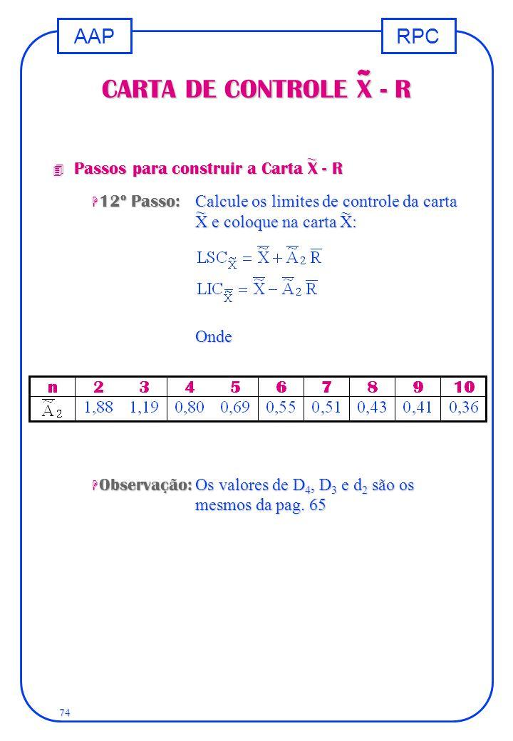 RPCAAP 74 CARTA DE CONTROLE X - R 4 Passos para construir a Carta X - R  12º Passo: Calcule os limites de controle da carta X e coloque na carta X: O