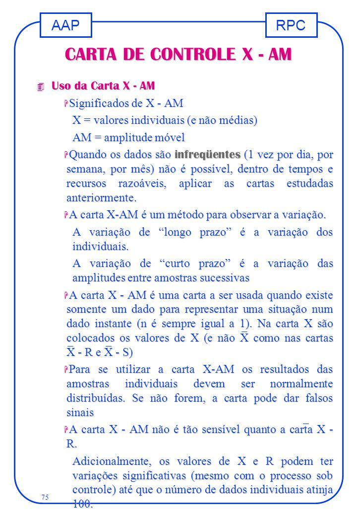 RPCAAP 75 CARTA DE CONTROLE X - AM 4 Uso da Carta X - AM H Significados de X - AM X = valores individuais (e não médias) AM = amplitude móvel  Quando