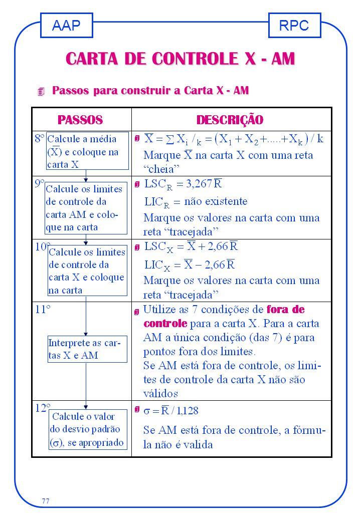RPCAAP 77 CARTA DE CONTROLE X - AM 4 Passos para construir a Carta X - AM