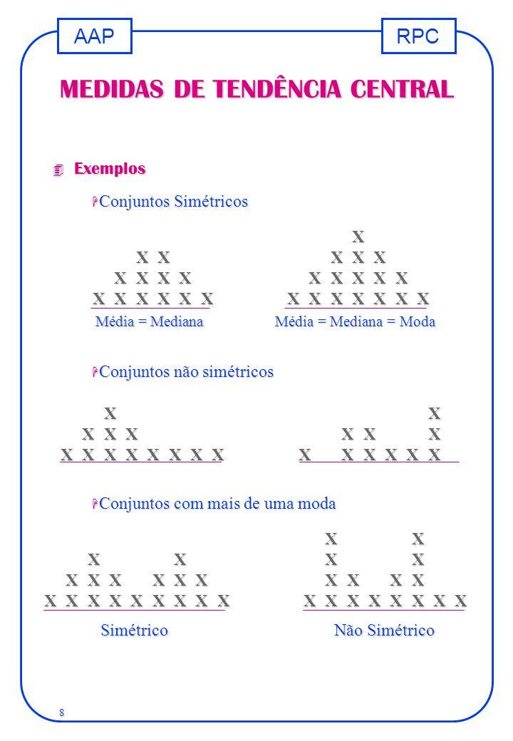 RPCAAP 8 MEDIDAS DE TENDÊNCIA CENTRAL 4 Exemplos H Conjuntos Simétricos H Conjuntos não simétricos H Conjuntos com mais de uma moda X XXXXXXXXXXXXXXXX