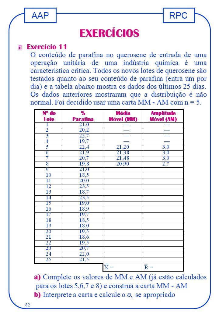 RPCAAP 82 EXERCÍCIOS 4 Exercício 11 O conteúdo de parafina no querosene de entrada de uma operação unitária de uma indústria química é uma característ