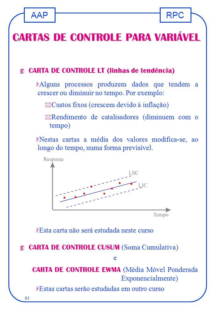 RPCAAP 83 CARTAS DE CONTROLE PARA VARIÁVEL 4 CARTA DE CONTROLE LT (linhas de tendência) H Alguns processos produzem dados que tendem a crescer ou dimi