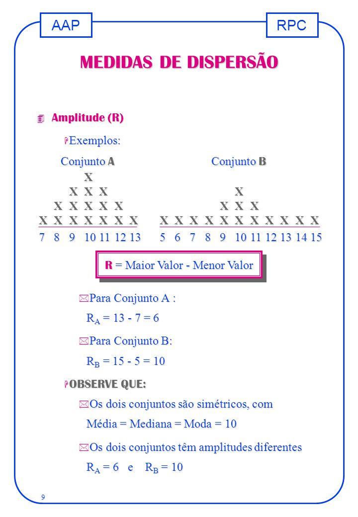 RPCAAP 9 MEDIDAS DE DISPERSÃO 4 Amplitude (R) H Exemplos: * Para Conjunto A : R A = 13 - 7 = 6 * Para Conjunto B: R B = 15 - 5 = 10 H OBSERVE QUE: * O