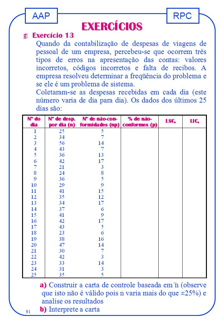 RPCAAP 91 EXERCÍCIOS 4 Exercício 13 Quando da contabilização de despesas de viagens de pessoal de um empresa, percebeu-se que ocorrem três tipos de er