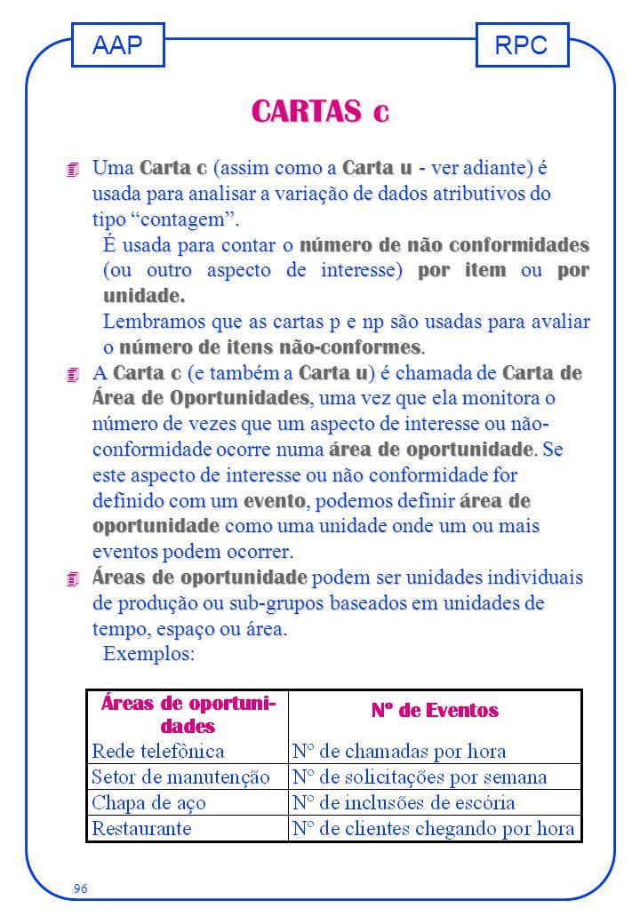 """RPCAAP 96 CARTAS c  Uma Carta c (assim como a Carta u - ver adiante) é usada para analisar a variação de dados atributivos do tipo """"contagem"""". É usad"""