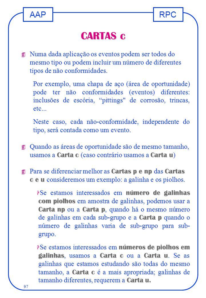 RPCAAP 97 CARTAS c 4 Numa dada aplicação os eventos podem ser todos do mesmo tipo ou podem incluir um número de diferentes tipos de não conformidades.