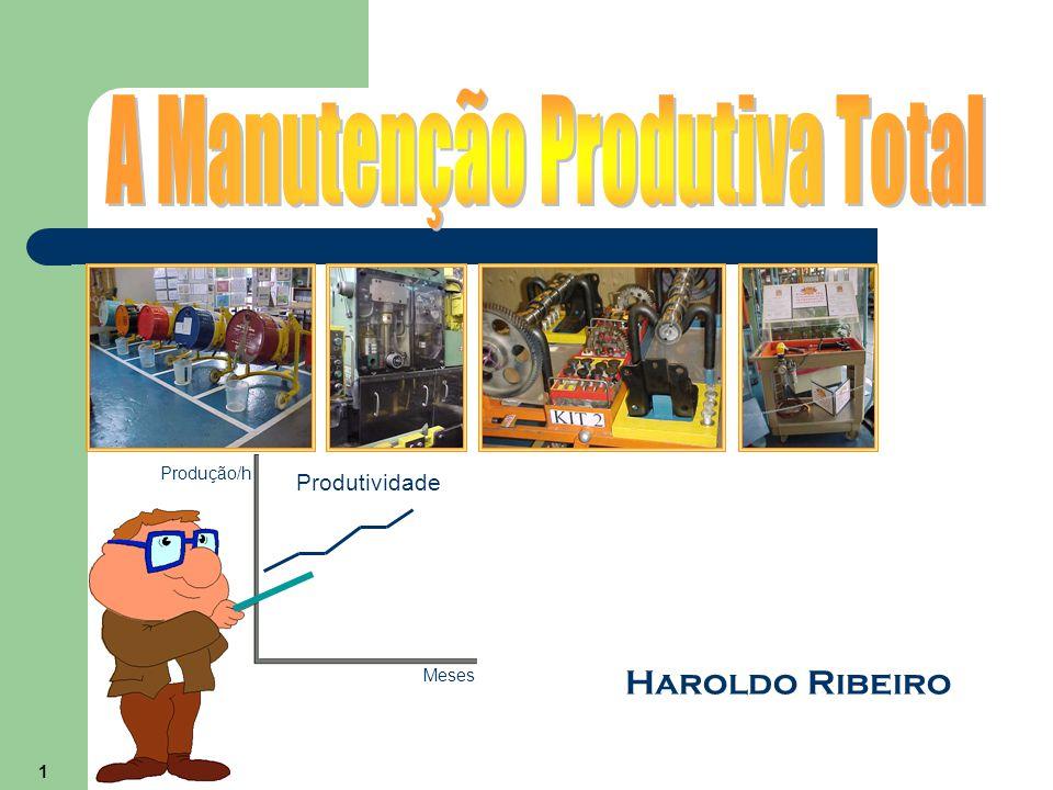 1 Haroldo Ribeiro Produtividade Meses Produção/h