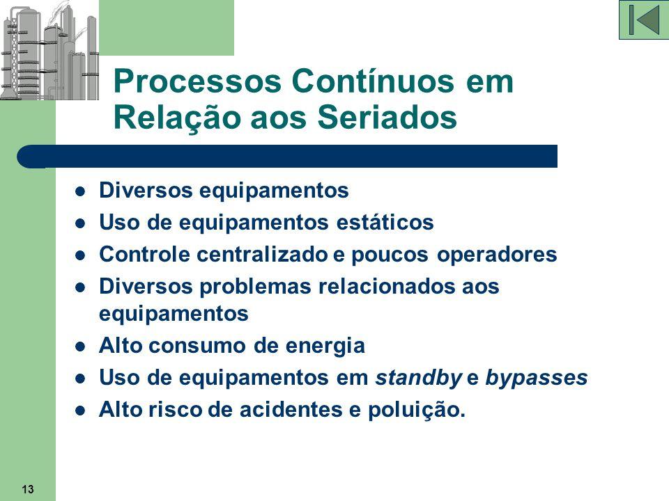 13 Processos Contínuos em Relação aos Seriados Diversos equipamentos Uso de equipamentos estáticos Controle centralizado e poucos operadores Diversos