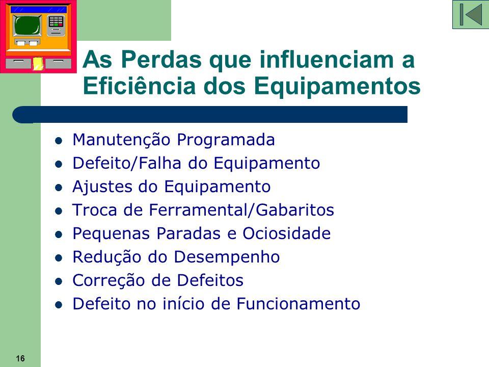 16 As Perdas que influenciam a Eficiência dos Equipamentos Manutenção Programada Defeito/Falha do Equipamento Ajustes do Equipamento Troca de Ferramen
