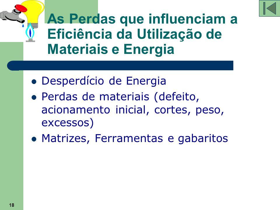 18 As Perdas que influenciam a Eficiência da Utilização de Materiais e Energia Desperdício de Energia Perdas de materiais (defeito, acionamento inicia