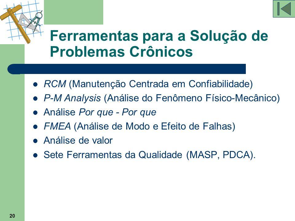 20 Ferramentas para a Solução de Problemas Crônicos RCM (Manutenção Centrada em Confiabilidade) P-M Analysis (Análise do Fenômeno Físico-Mecânico) Aná