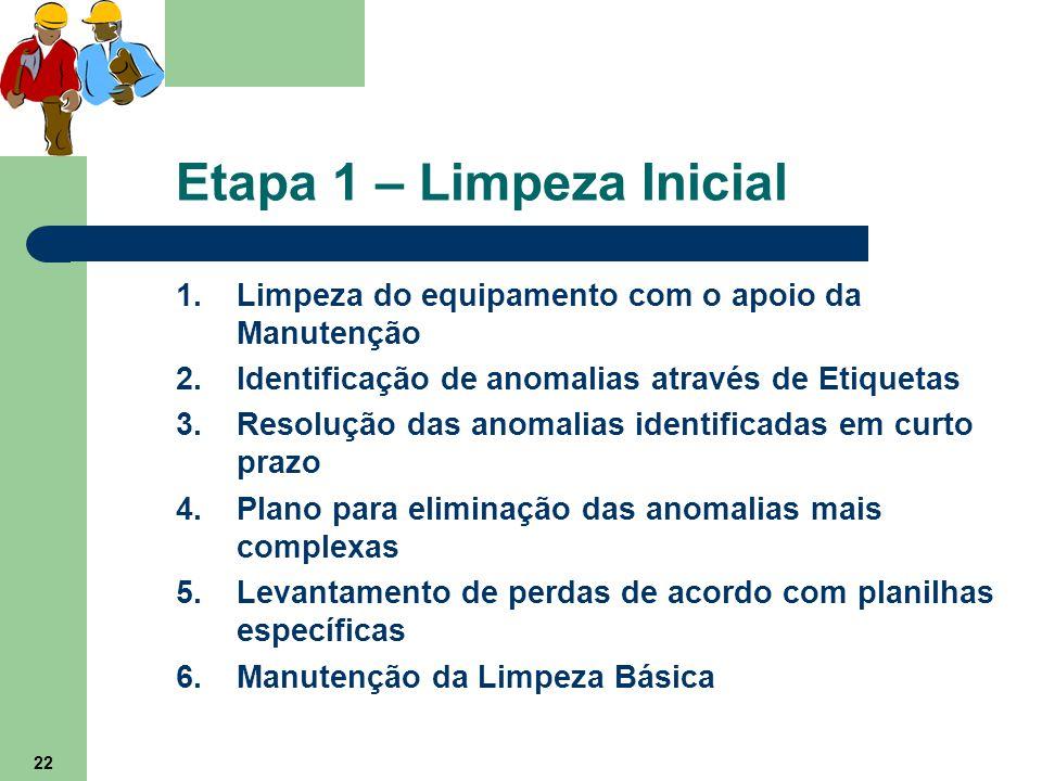 22 Etapa 1 – Limpeza Inicial 1.Limpeza do equipamento com o apoio da Manutenção 2.Identificação de anomalias através de Etiquetas 3.Resolução das anom