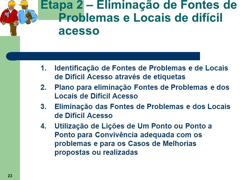 23 Etapa 2 – Eliminação de Fontes de Problemas e Locais de difícil acesso 1.Identificação de Fontes de Problemas e de Locais de Difícil Acesso através